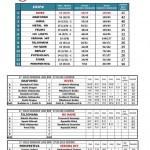 Tabela i rezultati 17 kolo