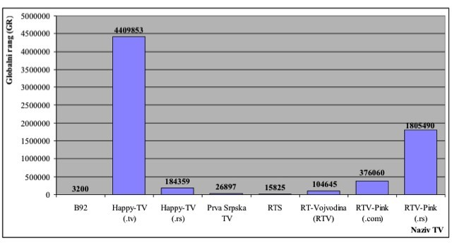TV portali 1